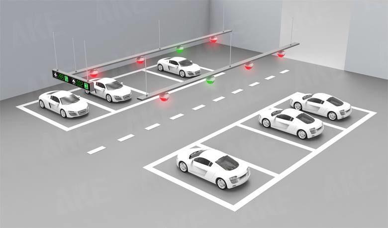 Soluciones de estacionamiento inteligentes