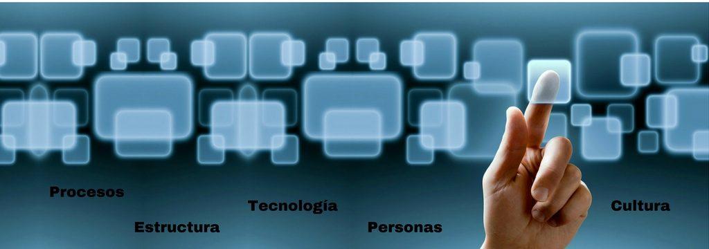 El impacto organizacional del IoT en las empresas